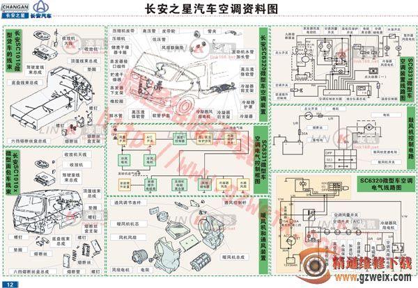 长安之星汽车空调资料图