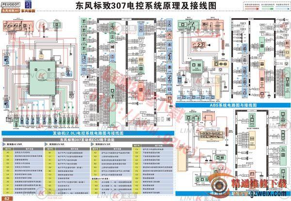东风标致307电控系统原理及接线图高清图片