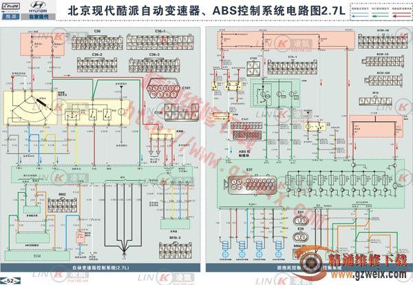 酷派2.7l自动变速器,abs控制系统电路图图片