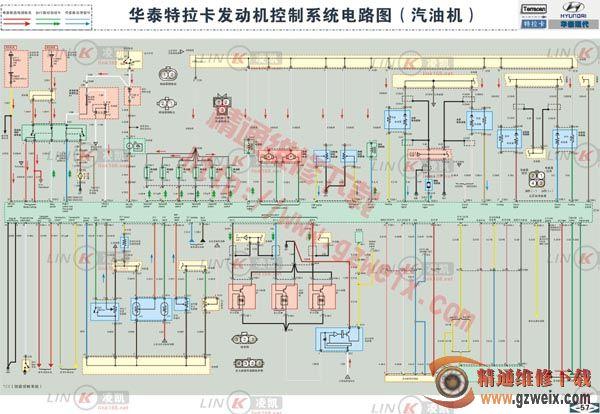 特拉卡 3.5L汽油发动机控制系统电路图图片