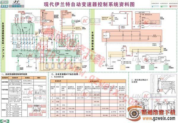 现代伊兰特自动变速器控制系统资料图图片