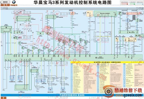 华晨宝马3发动机控制系统电路图图片