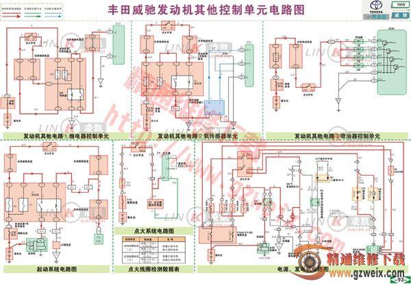 丰田威驰发动机其他控制单元电路图高清图片