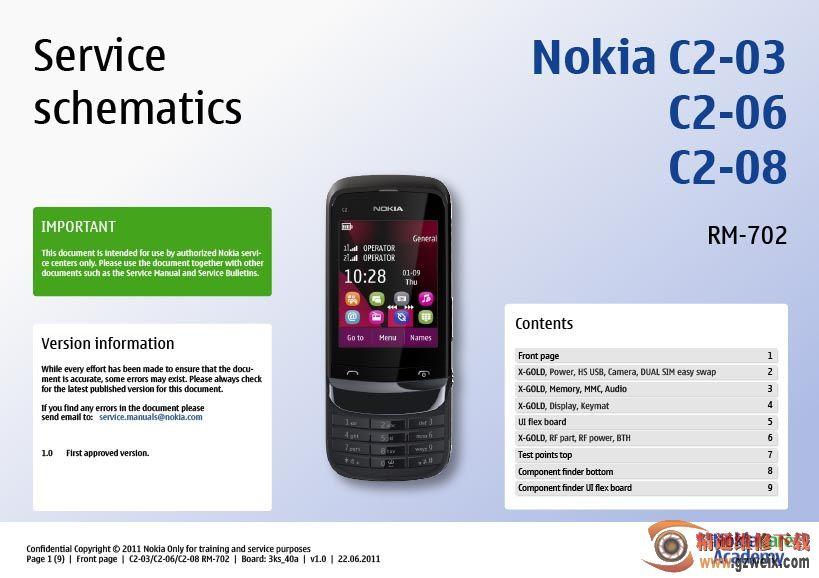 Nokia c2-01 rm-721 rm-722