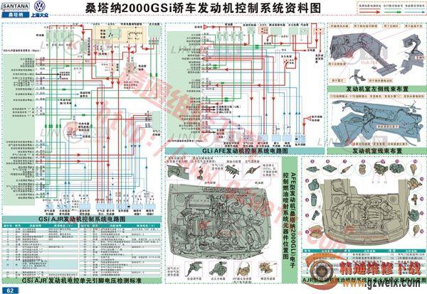 桑塔纳2000gsi发动机控制系统资料图
