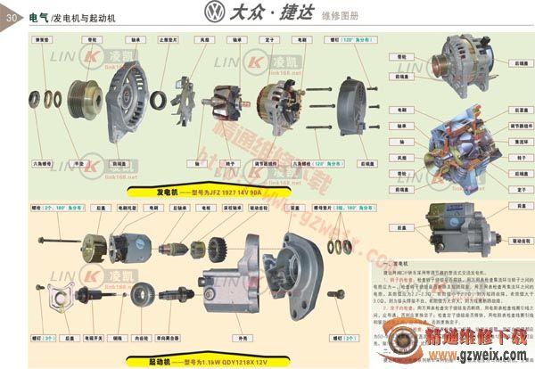 大众捷达电气 发电机与起动机高清图片