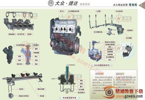 大众捷达发动机 点火喷油装置高清图片
