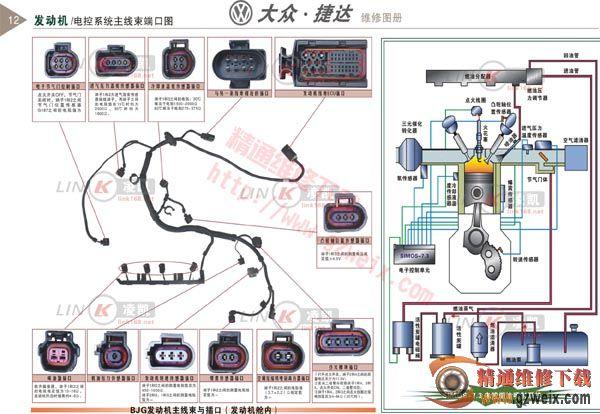 大众捷达发动机 电控系统主线束端口图高清图片