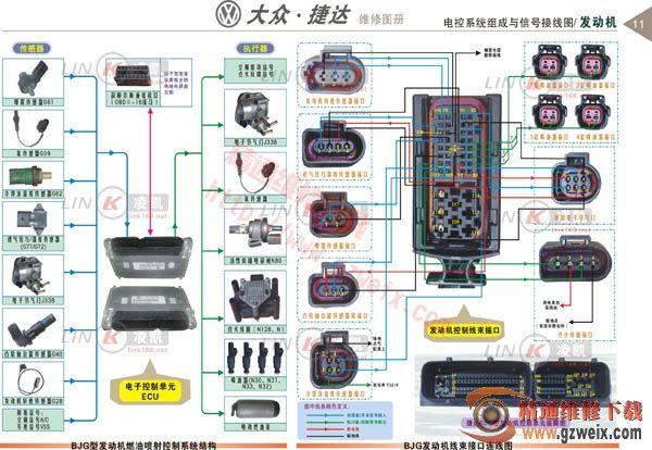 大众捷达发动机 电控系统组成与信号接线图高清图片