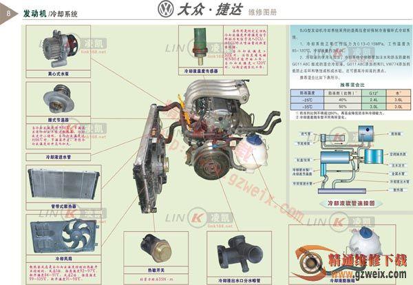 大众捷达发动机 冷却系统高清图片