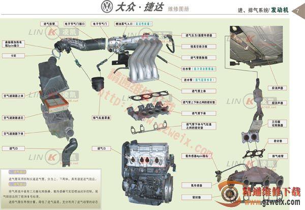 大众捷达发动机 进 排气系统高清图片
