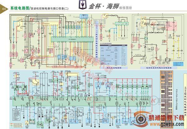 金杯海狮系统电路图 发动机控制电路与ECU插口信息 2高清图片