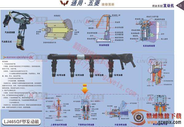 通用五菱发动机 燃油系统 2图片