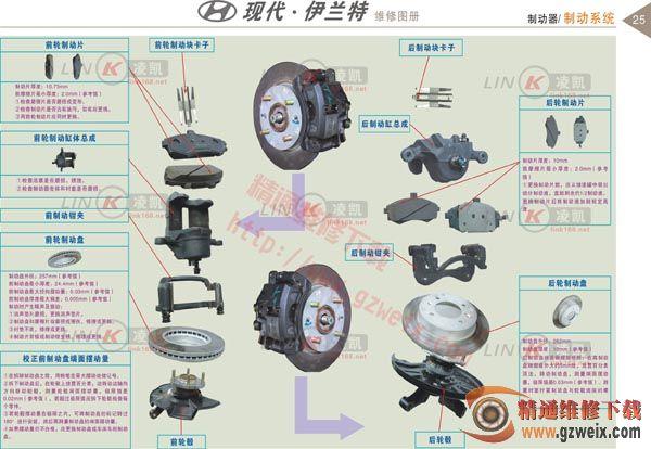 现代伊兰特传动系统--制动器