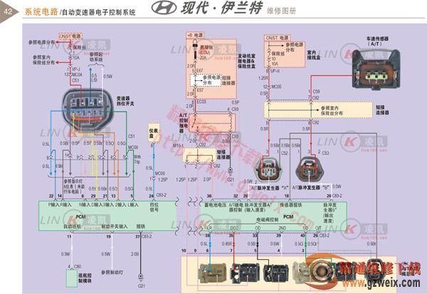 现代伊兰特系统电路--自动变速器电子控制系统图片