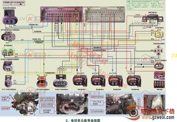 通用五菱发动机电控系统 电控单元信号连接图图片