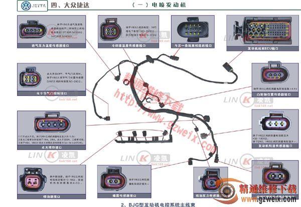 大众捷达--bjg型发动机电控系统主线束