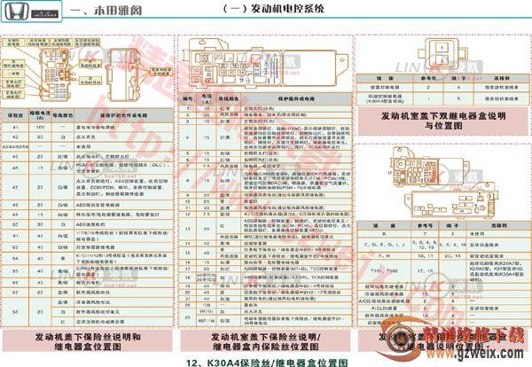 本田雅阁k30a4保险丝,继电器盒位置图