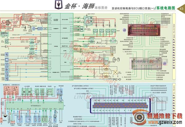 金杯海狮系统电路图--发动机控制电路与ecu插口信息(1