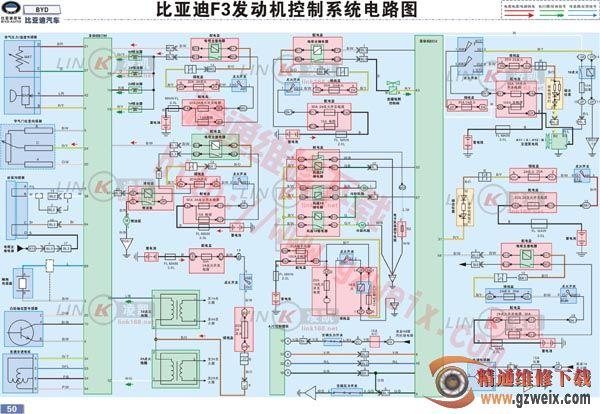 """f3 f3 r 全车电路 图   这点与下载的""""比亚迪f3全车电路图   高清图片"""